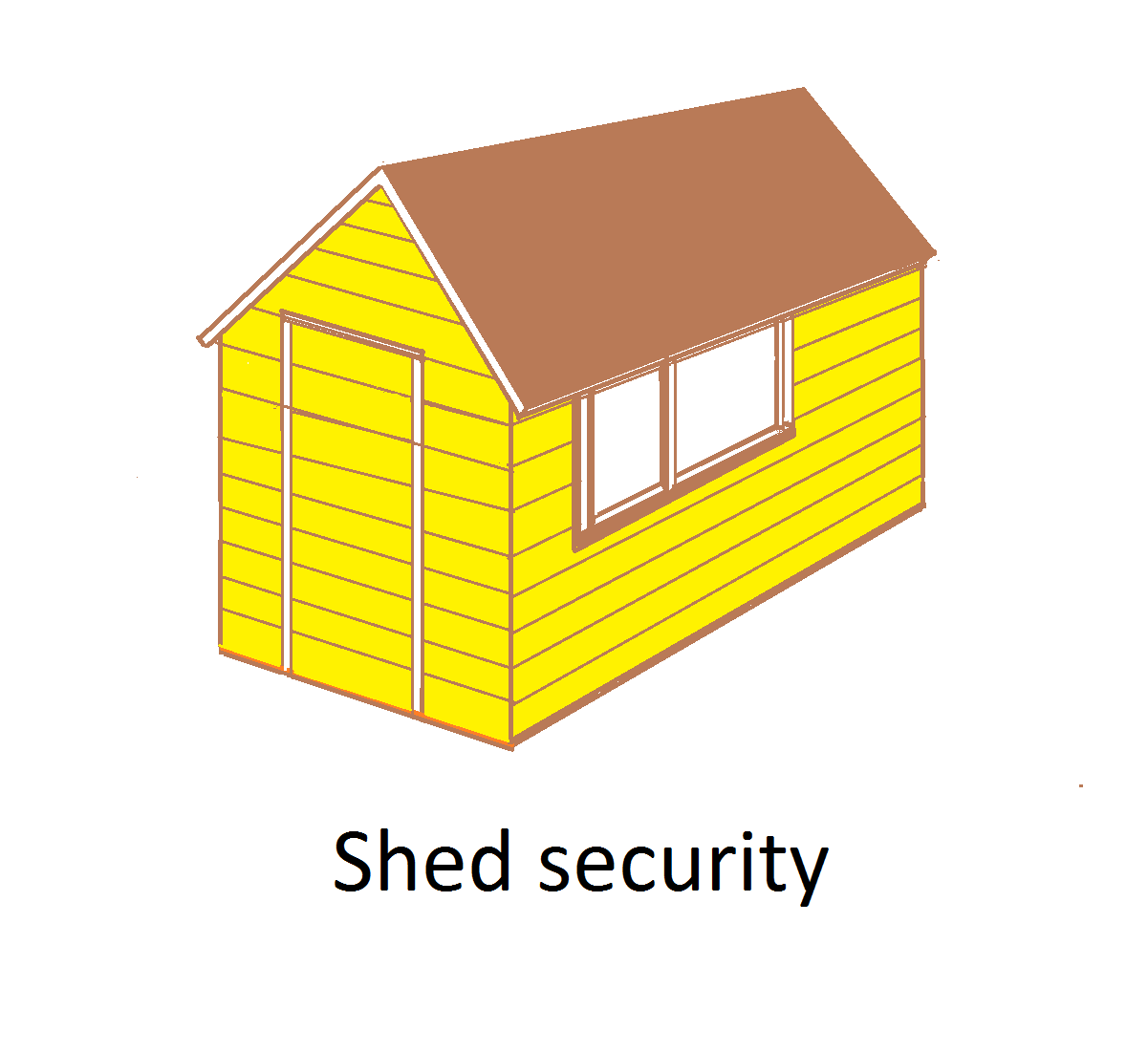 Shed security